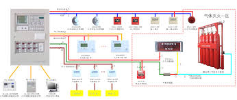 component fire alarm control panel circuit diagram conventional fire alarm wiring diagram schematic at Circuit Diagram For Fire Alarm Control Panel
