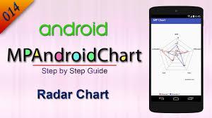 014 Radar Chart Mp Android Chart Tutorial
