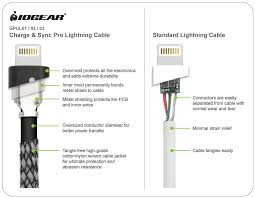 wiring diagram iphone lightning cable wire colors 100 original fix your macbook power adaptor at Macbook Pro Charger Wiring Diagram