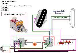 wilkinson pickup wiring diagram wiring diagram wilkinson single coil pickups for tele stew