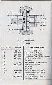 1990 ford bronco wiring diagram 1990 image wiring ford e4od transmission wiring diagram 95 bronco ford auto wiring on 1990 ford bronco wiring diagram