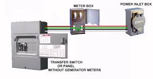 reliance generator transfer switch wiring diagram on reliance Reliance Wiring Diagrams reliance generator transfer switch wiring diagram on reliance generator transfer switch wiring diagram 6 manual for portable generator transfer switch Basic Electrical Schematic Diagrams
