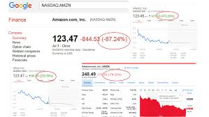 yahoo finance. Perfect Finance Screenshots From Google And Yahoo Finance Intended Finance