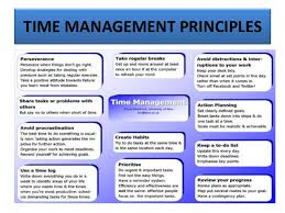time management log time management