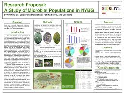 Research Proposal: A Study Of Microbial Populations In Nybg ...