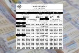 ใบตรวจหวย งวดวันที่ 16 กุมภาพันธ์ 2564