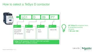 tesys d line wiring diagram wiring diagrams long tesys d line wiring diagram wiring diagram motor control tesys d contactors briefingcoil ac dc