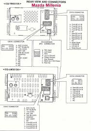 panasonic radio wiring diagram wirdig mazda car radio stereo audio wiring diagram autoradio connector wire