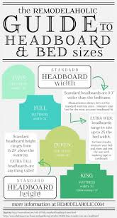 Your Guide To Headboard Sizes Diy Home Decor Diy