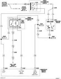 2000 jeep cherokee wiring schematic 2000 image similiar wire diagram fpr 91 jeep cherokee 4 0 keywords on 2000 jeep cherokee wiring schematic