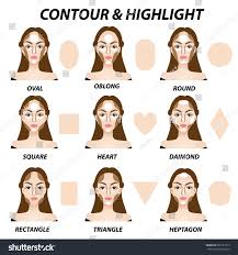 contouring for different face shapes. how to contour and highlight for face shapes vector illustration contouring different c