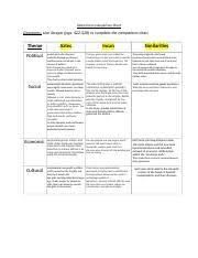 Aztec Incan Comparison Chart 1 Docx Aztec Incan