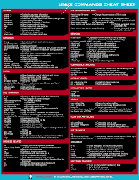 Linux Commands Cheat Sheet In Black White