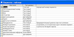 БД Поликлиника Больница ms access Базы данных ms access  курсовая база данных поликлиника больница access