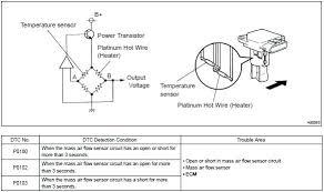 rb25det air flow meter wiring diagram corolla repair manual mass or bosch mass air flow sensor wiring diagram rb25det air flow meter wiring diagram corolla repair manual mass or volume circuit sensor hint