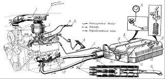 системы питания карбюраторного двигателя ЗИЛ  Схема системы питания карбюраторного двигателя ЗИЛ 130