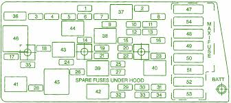 07 impala fuse box 07 automotive wiring diagrams 2004 chevrolet corvette z06 interior fuse box diagram
