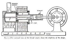 manson engine