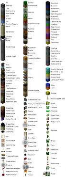 Minecraft Chest Organization Chart Minecraft Room Block Chart Maybe I Will Understand Ashers