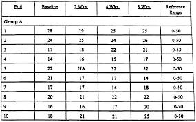 39 Disclosed Alt Symbol Chart