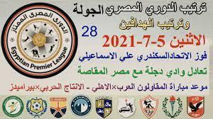 ترتيب الدوري المصري وترتيب الهدافين الجولة 28 اليوم الاثنين 5-7-2021-فوز  الاتحاد علي الاسماعيلي - YouTube