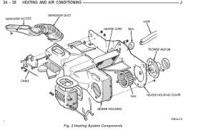 2000 jeep cherokee heater diagram wiring diagram sequence 2000 jeep cherokee heater diagram wiring diagram expert 2000 jeep grand cherokee heater diagram 2000 jeep cherokee heater diagram