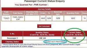Irctc Chart Not Prepared India Travel Forum Indian Railways Indian Railways All