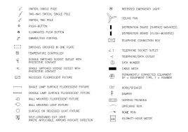 electrical symbols for new electrical blueprint symbols