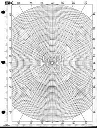 Polar Graph Paper With Radians And Degrees Magdalene