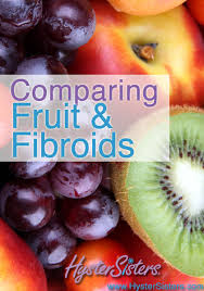 Comparing Fibroids With Fruits Uterine Fibroids Article