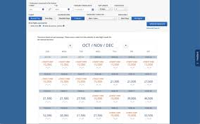 How To Get Great Value From Delta Skymiles