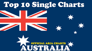Top 10 Single Charts Australia 16 12 2019 Chartexpress
