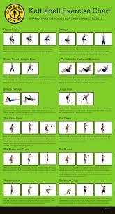 Kettlebell Exercise Chart Kettlebell Exercise Sheet Golds Gym Download Printable