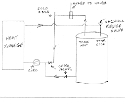 taco circulator pump wiring diagram on taco images free download Grundfos Pump Wiring Diagram water heater piping diagram taco cartridge circulator pump wiring diagram zone valve wiring diagram grundfos circulation pump wiring diagram