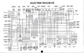 sportsman 90 wiring diagram wiring diagram shrutiradio manual de taller yamaha raptor 350 en español at Yamaha Raptor 350 Wiring Diagram