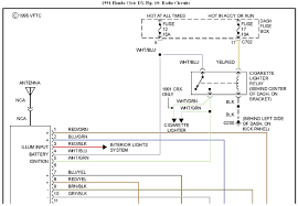 91 honda civic ignition wiring diagramwiring diagram and schematic honda civic stereo wiring harness at Honda Civic Wiring Harness