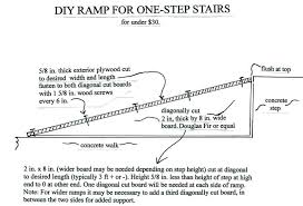 wheelchair ramp specs ontario building code handicap specifications pennsylvania length calculator australia