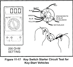 tractor starter wiring diagram for switch on wiring library key ignition wiring diagram key wiring diagram