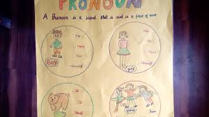 Pronoun Chart With Pictures English Tlm Pronoun Chart For Kids Youtube