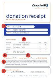 Donate Car Austin Goodwill Industries Central Texas Goodwill