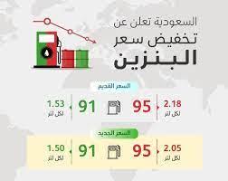 أرامكو تخفض سعر (بنزين 91) إلى 1.5 ريال و(بنزين 95) إلى 2.05 ريال للتر -  صحيفة مال