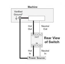 table saw switch wiring diagram replacing switch on craftsman 220 Switch Wiring Diagram table saw electrical wiring diagram diagram get free image about table saw switch wiring diagram description 220v switch wiring diagram