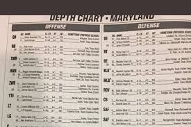 Ut Football Depth Chart Longhorn Football Depth Chart Maryland Barking Carnival