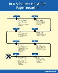 White Paper Format White Paper Erstellen Schritt Für Schritt Anleitung Tipps