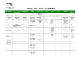Ml Conversion Chart 12 Printable Liquid Conversion Chart Business Letter