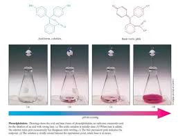 Why Do We Use Phenolphthalein As An Indicator In Titration