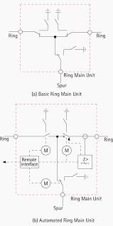ring main unit diagram data wiring diagrams \u2022 wiring diagram for ring main at Wiring Diagram For Ring Main