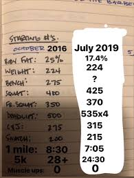 Work Out Journal Found My First Crossfit Workout Journal Today And Compared