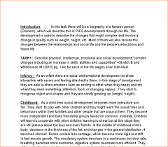 essay me in the future my dream my future essay example for studymoose com