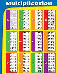 Show Me A Multiplication Chart Carson Dellosa Multiplication Chart 114069